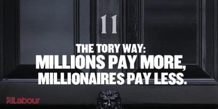 Million pay more millionaires pay less