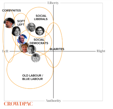 crowdpac 2
